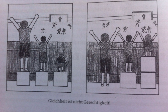 aus: Das selbstdisziplinierende Klassenzimmer (Pearl Nitsche)