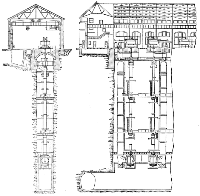 Longitudinal and Transverse Views of Power Houses, showing wheelpits, generators, shafts, turbines, penstocks and discharge tunnels.