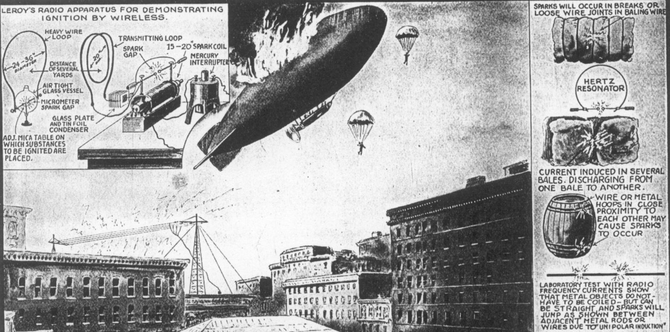 Can Radio Ignite Balloons? - Electrical Experimenter - October 1, 1919