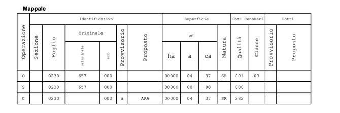 Compilazione di modello censuario