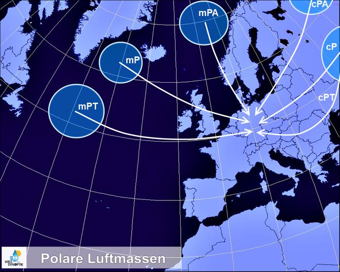 Bildquelle: Welt der Synoptik | Schematische Darstellung der Lage und Verlagerung polarer Luftmassen.