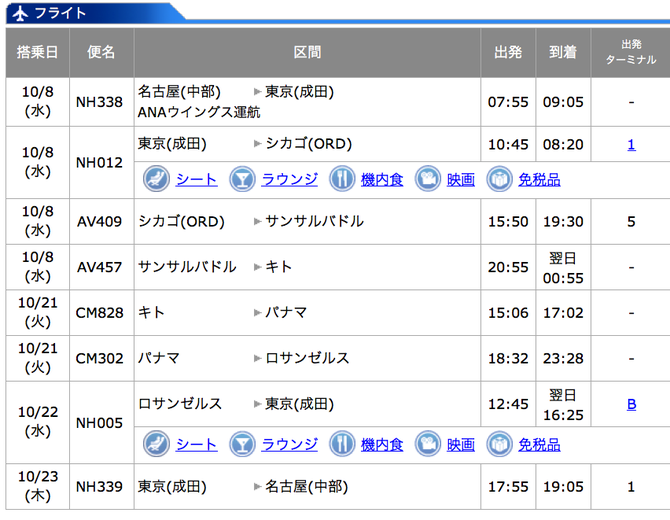 Galapagos行きのSchedule