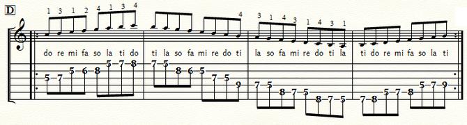 五線とTAB譜 Cメジャースケール・ポジション4:⑤弦D位置