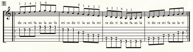 五線 Cメジャースケール・ポジション2:⑤弦B位置