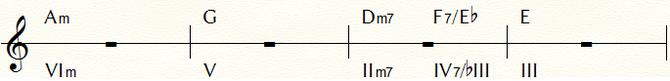 フラメンコのコード進行例③ ※キーはEのフリジアン=C/Am。下段はC=Ⅰと見立てた場合の機能コード数字表記。