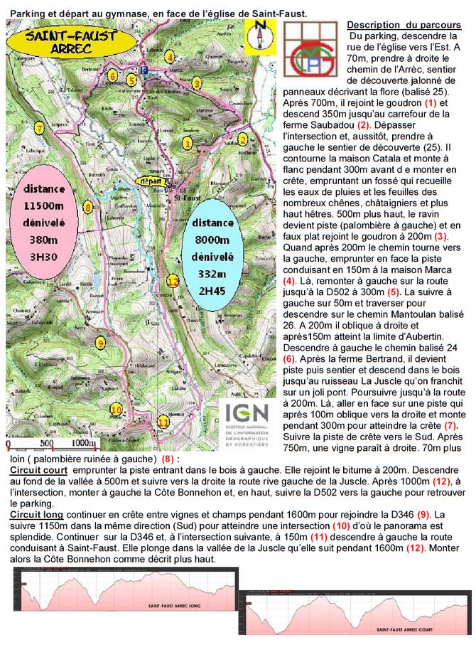 8000m 11500m Saint-Faust Arrec