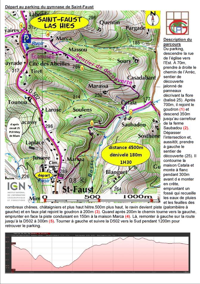 4500m Saint-Faust Las Hies