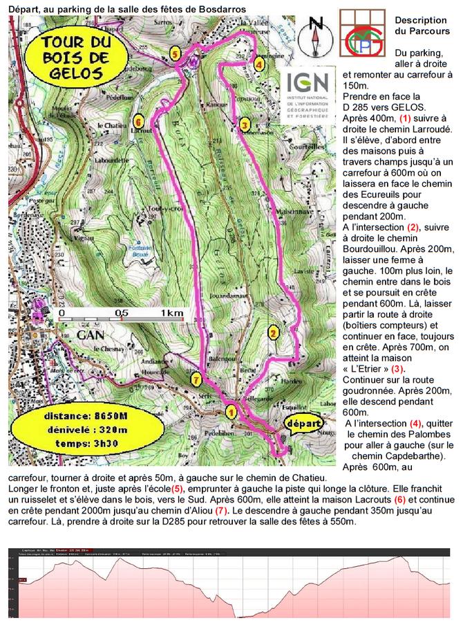 8650m Tour du bois de Gelos
