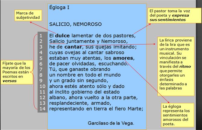 Análisis del comienzo de la égloga I de Garcilaso.