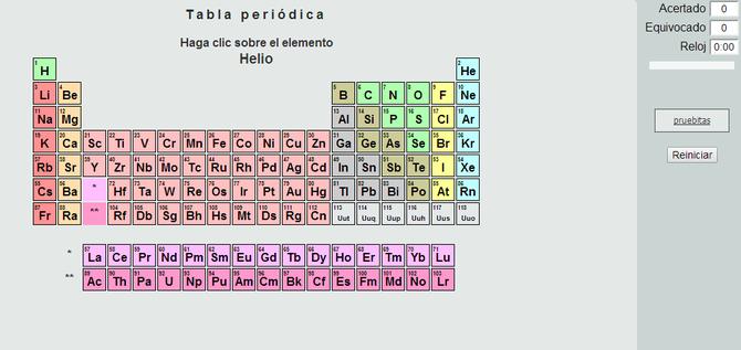 Cine foro 1 historia de la quimica pgina web de apoyovirtualjfr evaluacion virtual de la tabla periodica urtaz Images