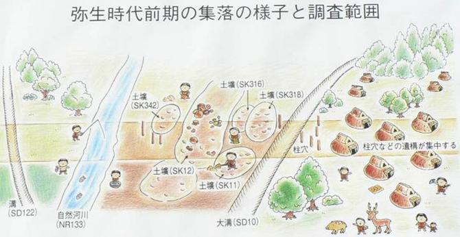 瓜破遺跡調査(平成24(2012年)年10月)