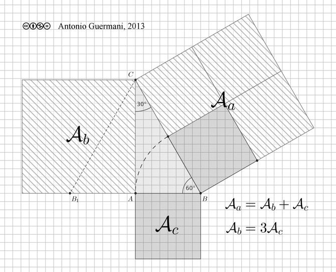 triangolo 30° 60° teorema di Pitagora