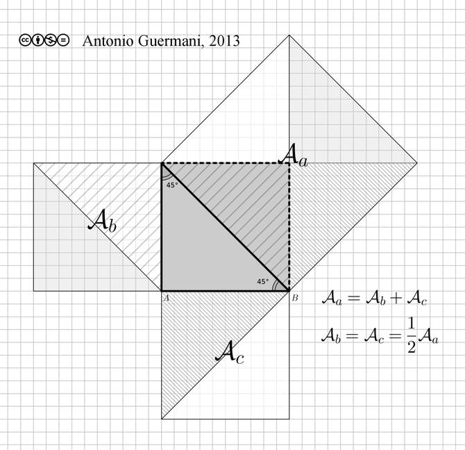 triangolo 45° 45° teorema di Pitagora