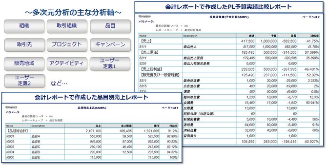 会計レポートイメージ