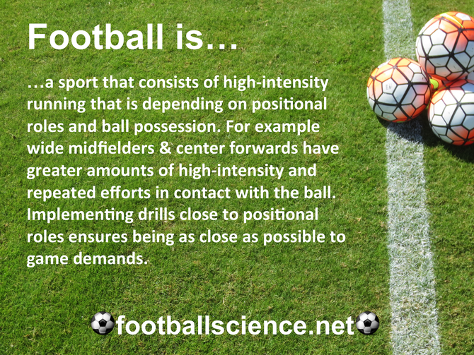 466e069c6 Blog archive - footballscience.net