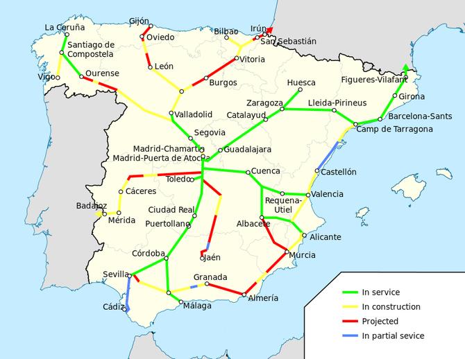 Railway system