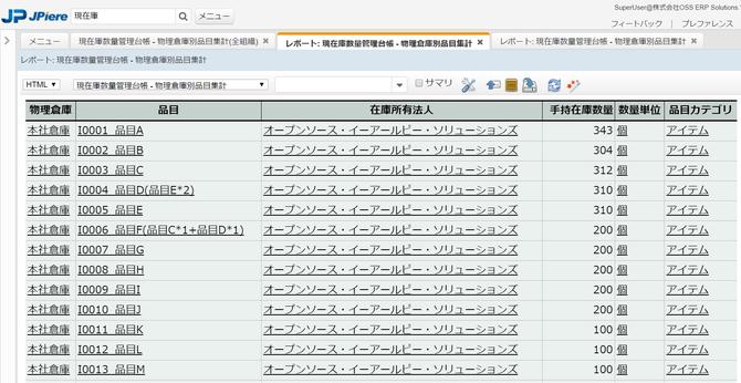 現在庫数量管理台帳 - 物理倉庫別品目集計(全組織)