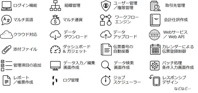 業務アプリケーションを作成するための様々な機能の一例