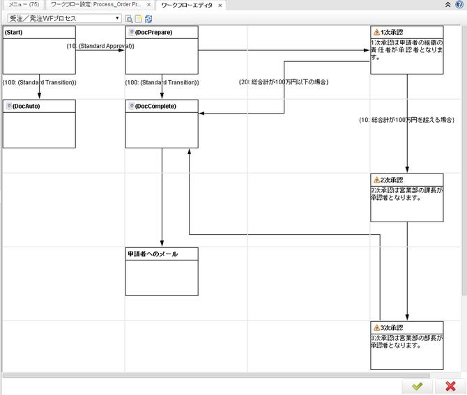 Web-UIのワークフローエディタ