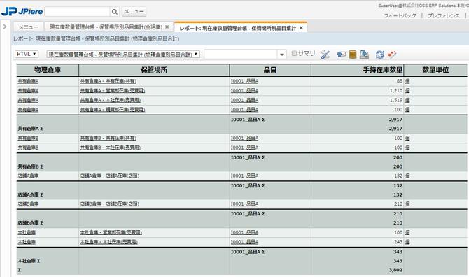 現在庫数量管理台帳 - 保管場所品目集計(全組織)