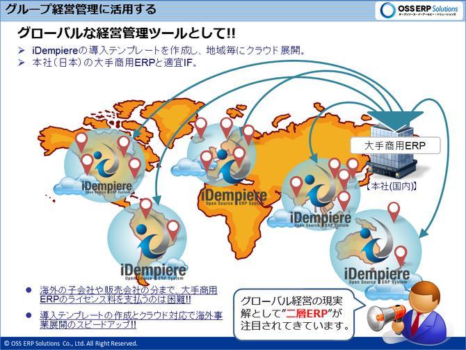 グローバルグループ経営管理