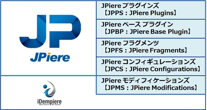 JPiereの構成