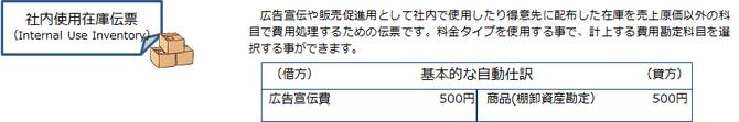 社内使用在庫伝票(Internal Use Inventory)