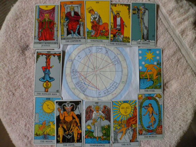 12 Card Astro Tarot Layout
