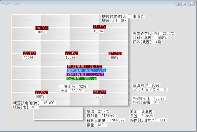 統合環境制御 アネシス Q2600 リアルタイム 画面