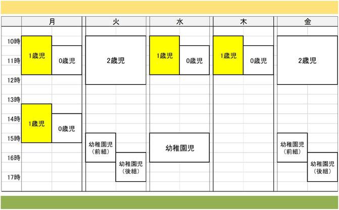 モンテッソーリの個別活動で1歳児がスプーンのあけ移しの活動を行っています。