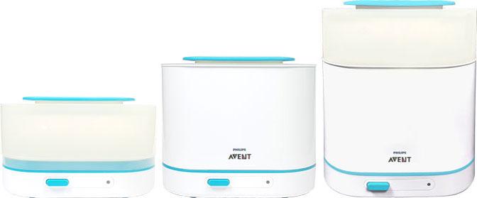 Philips Avent 3-in-1 Sterilisator Test, einfach und schnell Babyflaschen Sterilisieren, avent sterilisator test, philips avent sterilisator test
