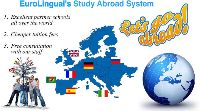 EuroLIngual's Study Abroad System