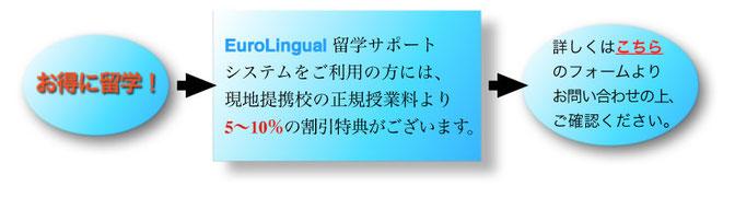 英語留学したい- Easy School of Languages