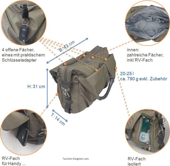 Wickeltasche Testsieger; Lässig Neckline Bag Test; Wickeltasche Test; Wickeltasche Handtasche; Lässig Green Label Neckline Wickeltasche