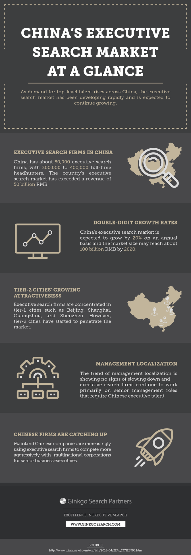 Executive Search Industry in China-Infographic