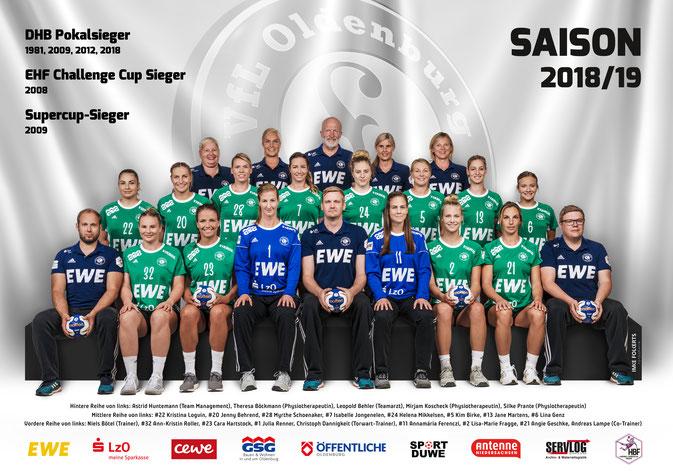 Fotos: VfL Oldenburg