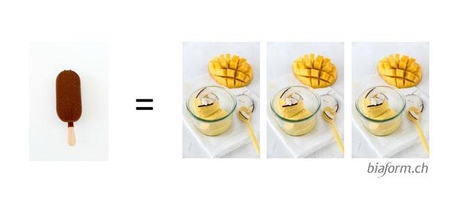 kcal Cremeglace, Vergleich Magnum Eis zu selbstgemachtem Mango Joghurt Eis