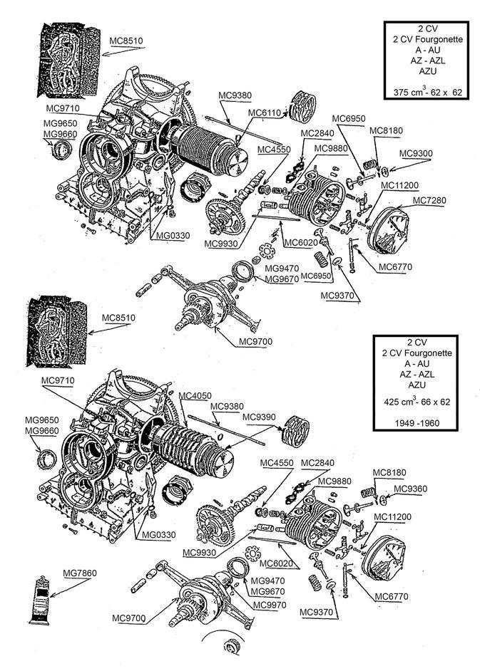 Moteur 375cm3 et 425cm3