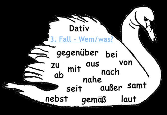 Präposition Dativ, Kasus üben, Verben die den Dativ forden, Dativ erkennen, Wem-Fall, Satzglieder erkennen, Dativobjekt, Präpositionalobjekt im Dativ, Dativ wo wann