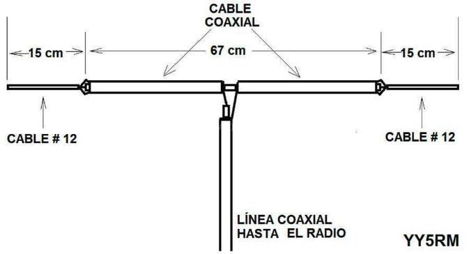 Antena 54 Uhf Pmr Página Web De Ea1ipg
