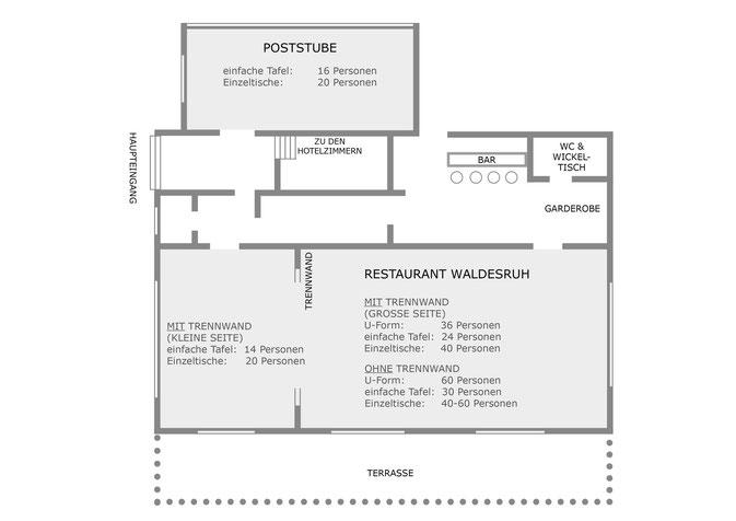 Raumplan für Feiern im Waldesruh bei Bad Bevensen - Hochzeiten, Jubiläen, Geburtstage