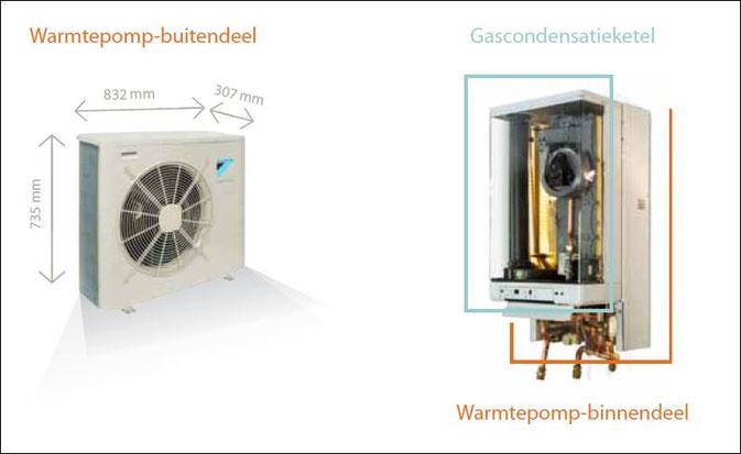 daikin intergas hybride installatiebedrijf j bisschop punthorst staphorst duurzame. Black Bedroom Furniture Sets. Home Design Ideas