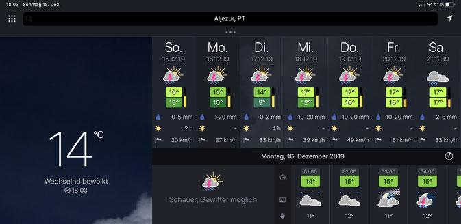 Hier die aktuelle Auskunft von der meteoblue-App für meinen Standort (grrrr!) - kühl&windig