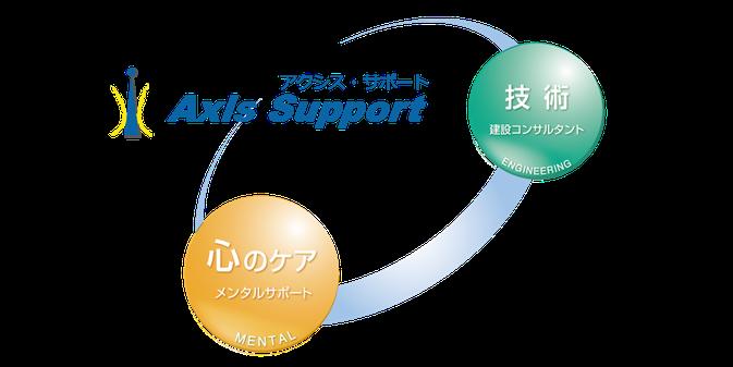 アクシス・サポート