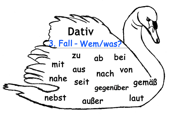 deklination der substantive lernwerkstatt f r deutsch