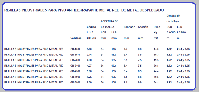 REJILLA INDUSTRIAL METAL RED PARA PISOS INDUSTRIALES