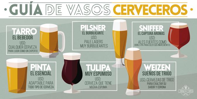 """""""Guia de vasos cerveceros"""",""""un vaso una cerveza"""""""