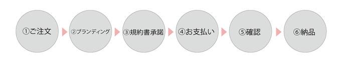 JourFin ロゴマーク ロゴ 名刺 ショップカード ロゴフルオーダー ロゴ制作 サロンロゴ ショップロゴ オリジナルロゴ