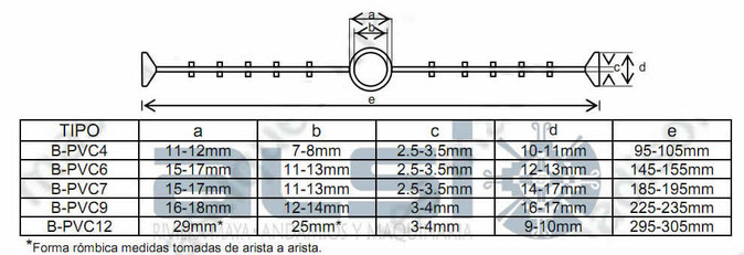 Dimensiones Banda de PVC