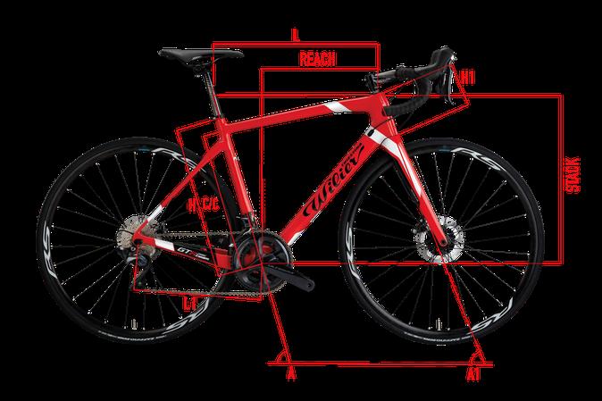 Wilier GTR Team Disc Geometrie Italian Cycle Experience